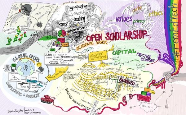 Hand-drawn visualisation of brainstorm